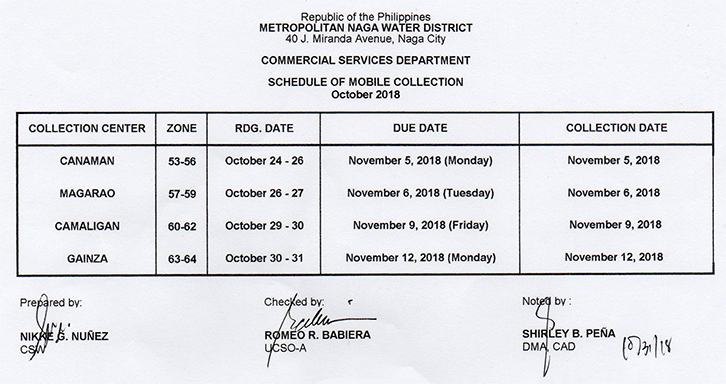 Schedule_of_Mobile_Collection_October_2018