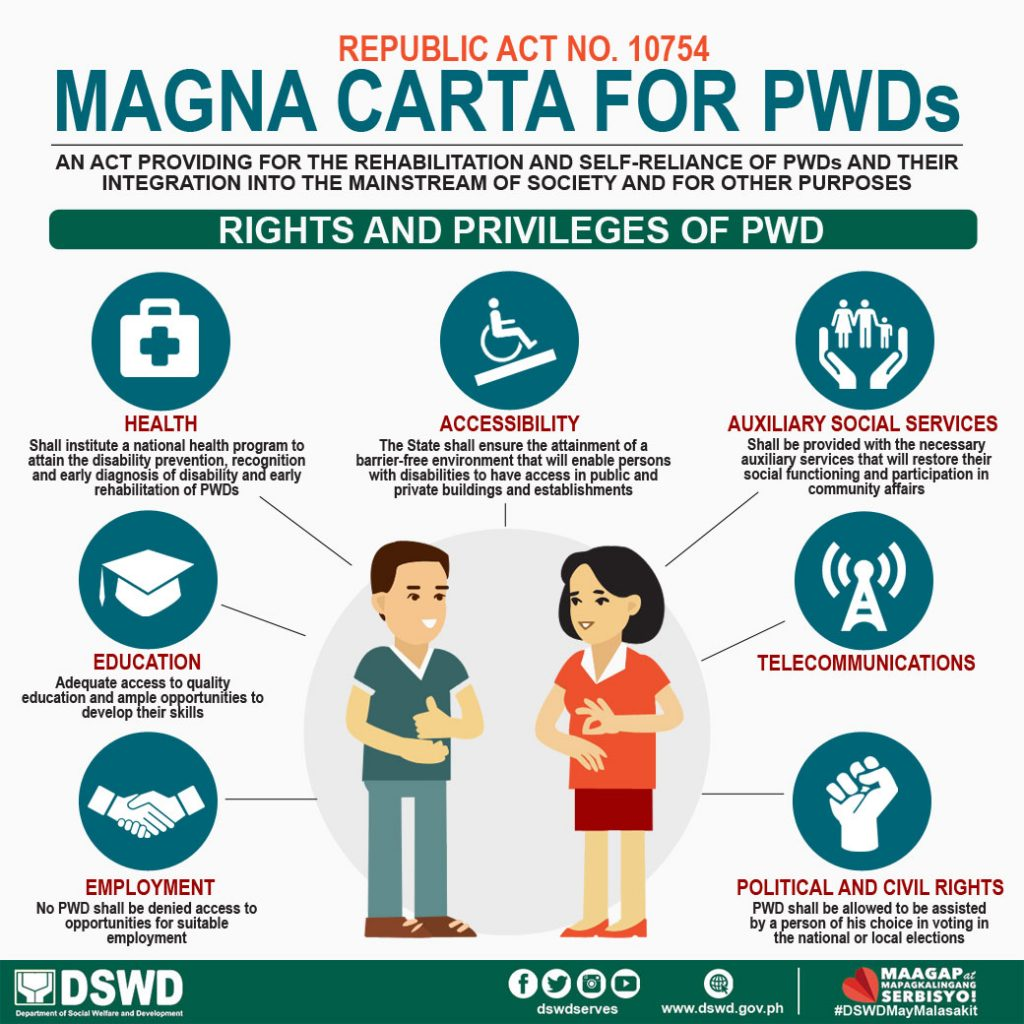 pwd 1